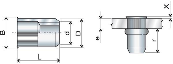 Nitonakrętka cylindryczna otwarta mini kołnierz FTR przekrój
